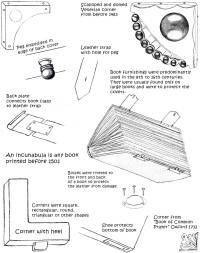 Book Furnishings - Drawings and notes by Christine Cox about ancient and contemporary metal book furnishings. Christine was a regular contributor to ARTitude Zine. These drawings originally appeared there. Unfortunately, ARTitude is no longer produced.