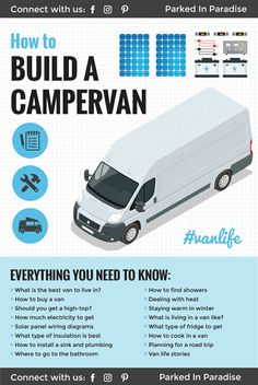 Van Life Guide: How to Build a DIY Camper Van Conversion - The Most Complete A .,Van Life Guide: How to Build a DIY Camper Van Conversion - The Most Complete Article on Building a RV! This step-by-step process leads Camping Car Van, Camping Diy, Camping Ideas, Camping Jokes, Camping Coffee, Camping Hammock, Camping Chairs, Van Life, Ducato Camper