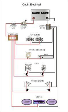 how to wire your campervan camper pinterest vans, van life and rv vintage rv wiring diagram wiring lots of drawings