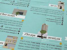 תל אביב – מורשת ללא הפסקה — יעל קשלס — אאא
