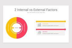 Contributing Factors PowerPoint Diagram Keynote Template, Color Themes, Factors, Lorem Ipsum, Diagram, Templates, Marketing, Stencils, Vorlage