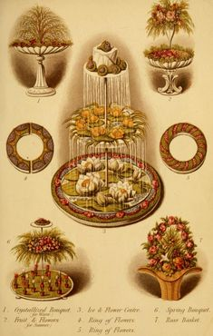 Colour Plate from Warne's Model Housekeeper (London, Victorian Life, Victorian Kitchen, Paper Toys, Paper Crafts, 1920s Theme, Vintage Recipes, Vintage Food, Food Icons, Cute Kittens