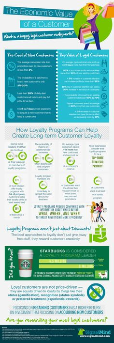 Cost of Acquiring New Customers vs. Retaining (Infographic)