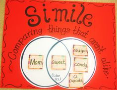 Visualizing similes with a Venn diagram....smart! sometimes I see that kids are unsure of how things can be alike