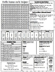Great reference sheet to put in your students' Homework Folders:Reference Sheet Includes:Multiplication ChartRounding RhymeKey Words for Word ProblemsPlace Value Chart (up to hundred millions and down to thousandths)Tricks for Adding and Subtracting IntegersFactor & Multiples examplesGCF and LCM examplesPrime and Composite Divisibility Rules
