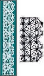 Book of Filet Crochet and cros Crochet Border Patterns, Crochet Boarders, Crochet Lace Edging, Crochet Motifs, Crochet Chart, Thread Crochet, Crochet Trim, Crochet Designs, Crochet Doilies