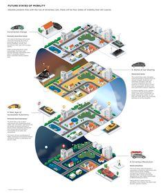 다음 @Behance 프로젝트 확인: \u201cFuture of the world we live in\u201d https://www.behance.net/gallery/52160021/Future-of-the-world-we-live-in