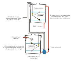 Zenith Motion Sensor Wiring Diagram Wiring In The Home