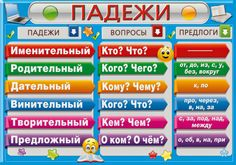 VK is the largest European social network with more than 100 million active users. Russian Language Learning, Language Study, Grammar Tips, Grammar Lessons, Learn Russian Alphabet, Dative Case, Russian Lessons, Lessons For Kids, School Organization