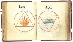 from The alchemical manual of Ulrich Ruosch (1628-1698)