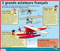 Fiche exposés : 3 grands aviateurs français Ap French, French History, French Class, French Language, Aviation, Science, Transportation, This Or That Questions, Learning