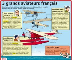 Fiche exposés : 3 grands aviateurs français