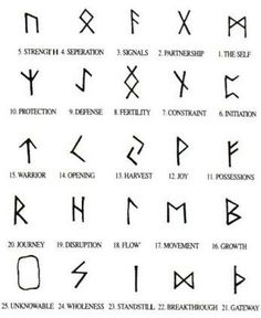 Skillful Tattoo Symbols With Meaning Inspirational Symbols And Meanings Symbols With Beautiful Meanings Awesome Symbols And Meanings Unique Symbols And … Small Symbol Tattoos, Cool Small Tattoos, Small Tattoo Designs, Symbolic Tattoos, Cute Tattoos, Tattoo Small, Trendy Tattoos, Short Quote Tattoos, Tattoo Quotes For Women