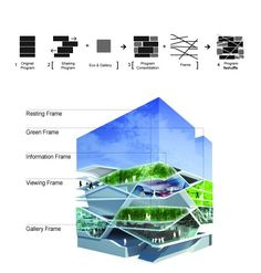 Gallery of Culture Forest / Unsangdong Architects - 11