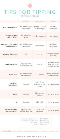 One of the more popular posts we've ever written is on tipping wedding vendors. (I wish it were something more exciting, but there you have it!) And I don't blame y'all–there are so many different sources offering advice, and so many different dollar amounts recommended for so many different vendors at so many different times, … -- Click image for more details.