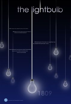 Invention of the Lightbulb Poster by Yasmeen Rasheed, via Behance
