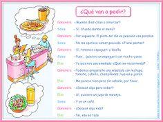 120 Ideas De Situaciones Comunicativas Aprender Español Clase De Español Español
