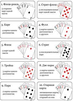 Карткові ігри покер завантажити