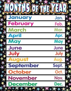 - Fancy Stars Months of the Year Chart, Convenient, useful learning tools that decorate as they educate! Each chart measures by Related less. Stars Classroom, Classroom Themes, Dramatic Look, Second Grade, Grade 2, Preschool Worksheets, Learning Tools, Home Schooling, Months In A Year