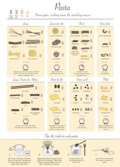 Infographic: How To Cook Pasta Like An Italian Bass!