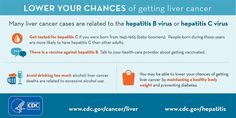 Are you #HepAware? Its #HepTestingDay, a simple test could start people on the treatment needed to prevent long-term liver complications