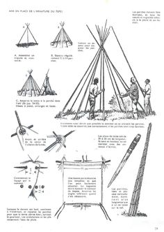 1000 images about tipi on pinterest teepees montages. Black Bedroom Furniture Sets. Home Design Ideas