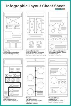 """un peu de """"mise en page"""", pardon de mise à l'écran #ergonomie #design #web #visuel #contenu via Layout Cheat Sheet: Making the Best Out of Visual Arrangement"""