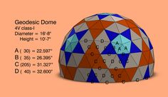 Geodesic Dome Pattern, 4 frequency with flat base.  4 unique isosceles panels (blue are equilateral).  4 strut lengths.