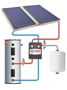 dc72557b1f76c VELUX Solar Water Heating Products