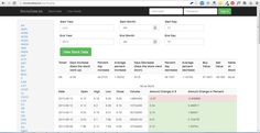 Frontend: stock data, stock.php
