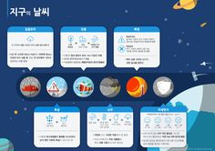 [infographic] '지구의 날씨'에 대한 인포그래픽 Portfolio Layout, Infographics, Investing, Web Design, Ipad, Korean, Illustration, Design Web, Infographic