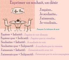 Photo French Verbs, French Resources, French Lessons, Expressions, France, Learn French, French Language, Education, Memes