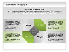 Performance Management Diagram http://www.poweredtemplate.com/powerpoint-diagrams-charts/ppt-business-models-diagrams/00529/0/index.html