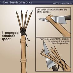 Weapons, Shelter and The Locals (hotiles): A How To Guide To Make Your Own Knife…