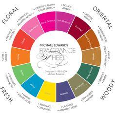 tea sensory evaluation Home research how does caffeine influence your sweetness perception how does caffeine influence your sweetness  2016 at the sensory evaluation.