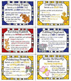 Reading strategies posters PLUS writing process posters. Go to Debbie's post and download!! :)
