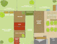 4+Backyard+Farm+Designs+for+Self-Sufficiency