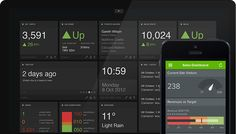 Your real time business dashboard for KPIs and data -Geckoboard Business Dashboard, Data Dashboard, Dashboard Design, Ui Ux Design, Dashboard Mobile, Dashboard Interface, Mobile Ui, Information Visualization, Data Visualization