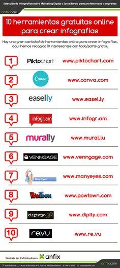 10 herramientas online gratuitas para crear infografías #infografia #infographic #communitymanagerherramientas