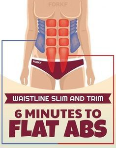 After just 6 minutes you're going to feel the burn in your entire core. This flat abs workout is your shortcut to a slim and trim waistline!