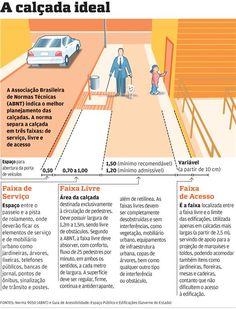 largura ciclofaixa - Pesquisa Google Landscape And Urbanism, Thing 1, Urban Design, Public, Layout, How To Plan, Park, Lofts, Business