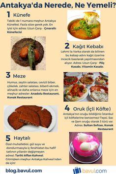 Antakya'nın En Güzel Yemekleri Nerede Yenilir?