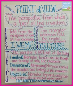 Using The Gardener to Teach the Influence of Point of View RL.5.6 ...