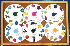 Life Skills Activities, Teaching English, Classroom, Kids Rugs, Education, Tableware, Editable, Montessori, School Ideas