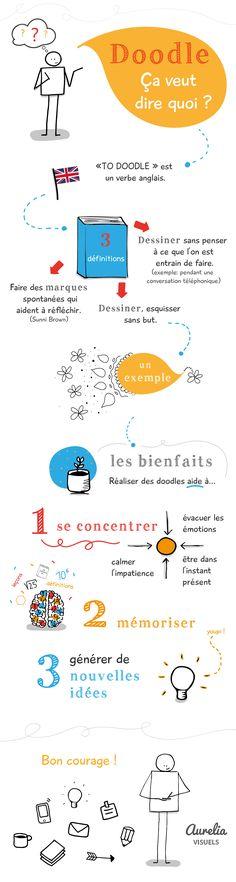 Nathalie Vermeulen (vermeulennath) on Pinterest - Logiciel De Plan De Maison 3d Gratuit