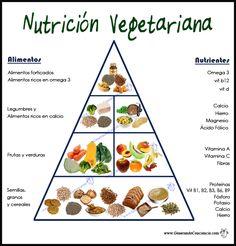 Completa información nutricional a tu alcance!