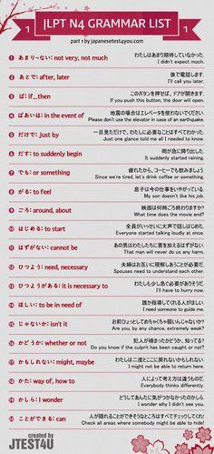 Infographic: JLPT N4 grammar list part 1. http://japanesetest4you.com/jlpt-n4-grammar-list/