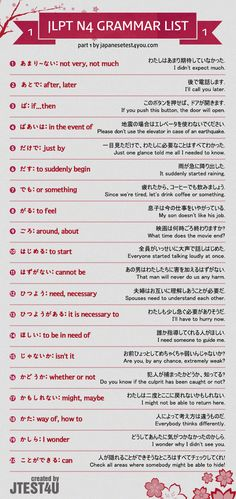 Infographic: JLPT N4 grammar list part 1. http://japanesetest4you.com/jlpt-n4-grammar-list/