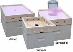 Proper hive ventilation is a very important issue. Drone Bee, Bee Hive Plans, Honey Bee Hives, Honey Bees, Beekeeping Equipment, Bee Supplies, Raising Bees, Bee Boxes, Bee Farm