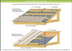 Best Figure 2 46 Wood Roof Shingle Installation Detail C J 400 x 300